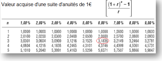 Les tables financi res sans aucun t l chargement et for Table financiere